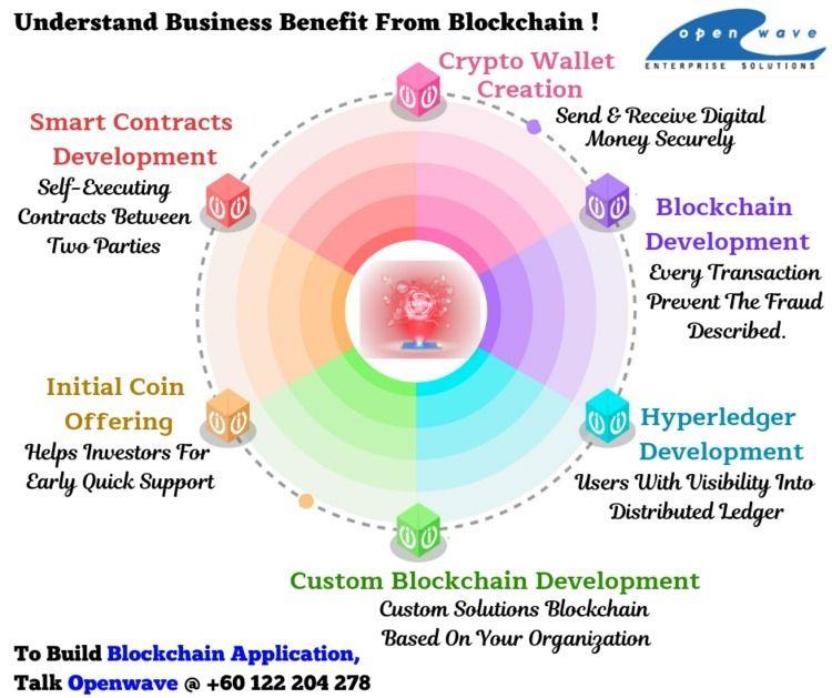 Facilitate Payment Gateway Embe - farhanarayzal | ello