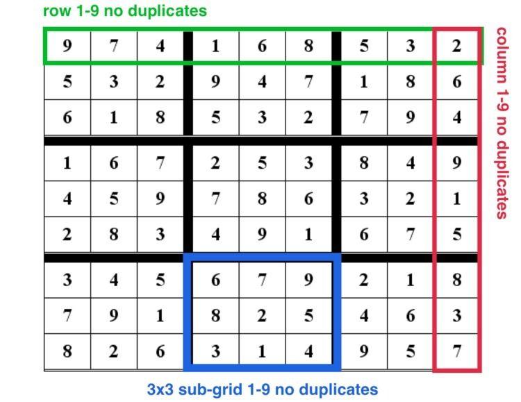 Sudoku popular puzzle games, pr - topgames | ello