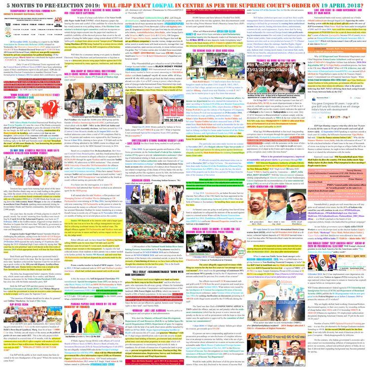 Narendra War corruption: Bharat - strommahi   ello