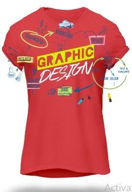 Wondering Graphics Department g - proprintgroup84 | ello
