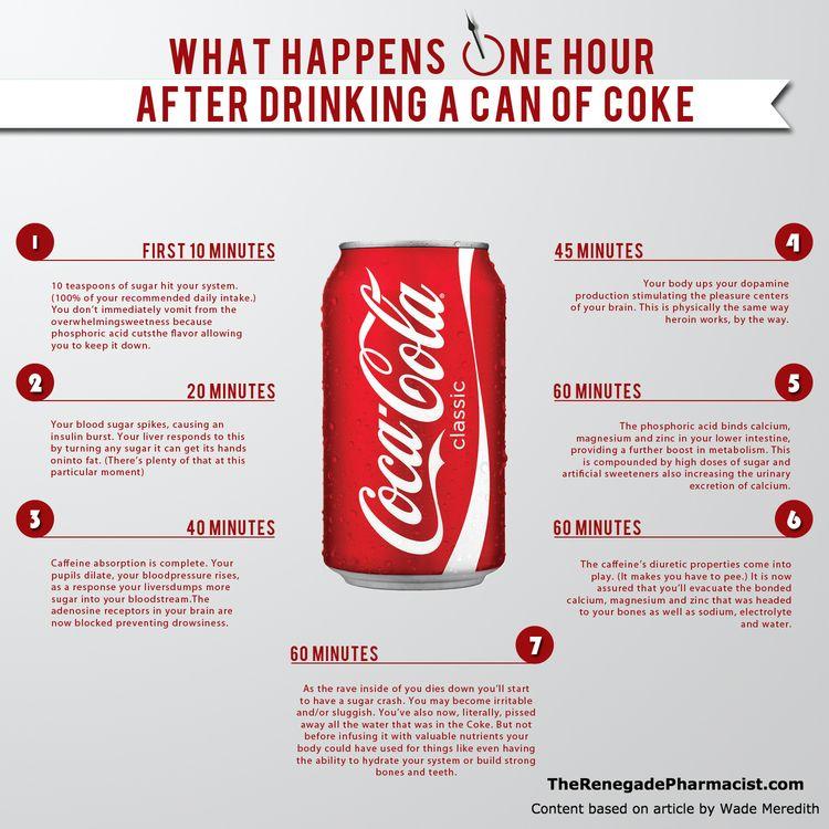 60 minutes drink Coca-Cola Clea - jpkamma | ello