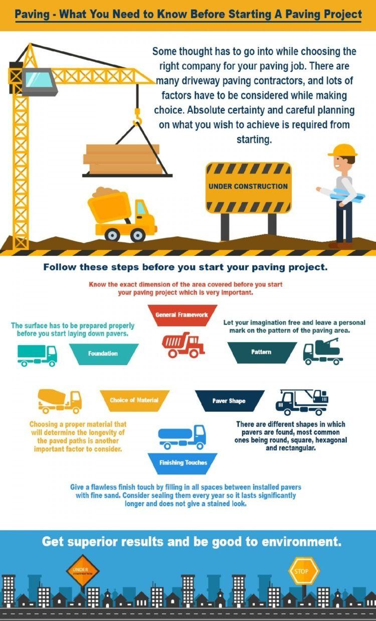 infographic steps today, includ - paveusainc | ello