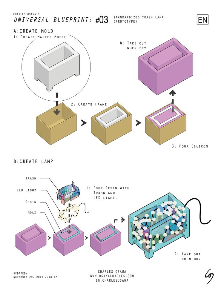 diagrams people copy copied. Go - charlesosawa   ello