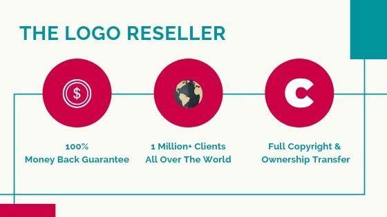 Logo Reseller: Design Agency pr - thelogoreseller | ello