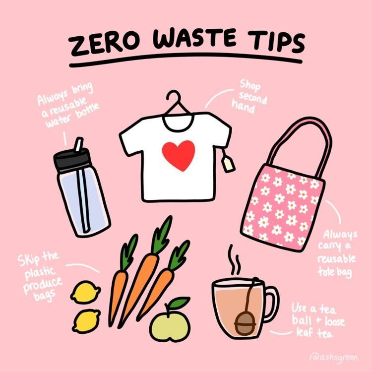Earth Day thinking reduce waste - ashleighgreen | ello
