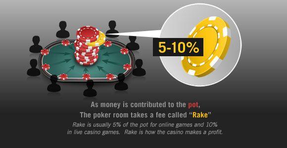 rake poker? online gaming poker - rakebackdeal | ello