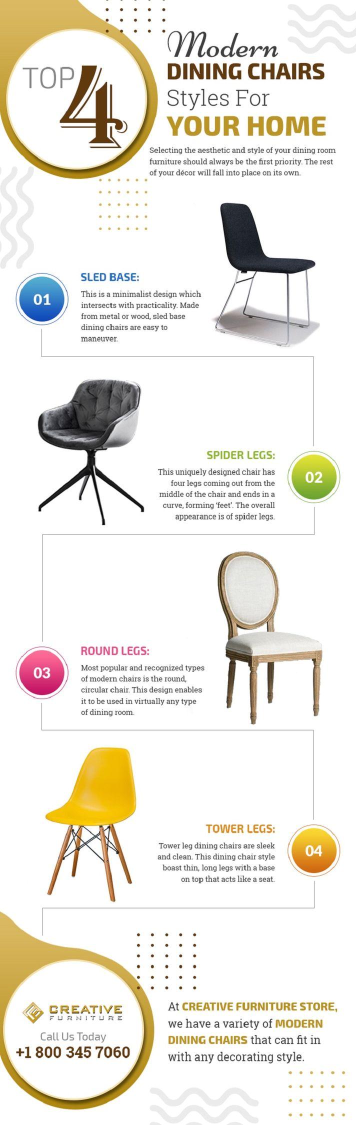 Top 4 Modern Dining Chairs Styl - creativefurniturestore | ello
