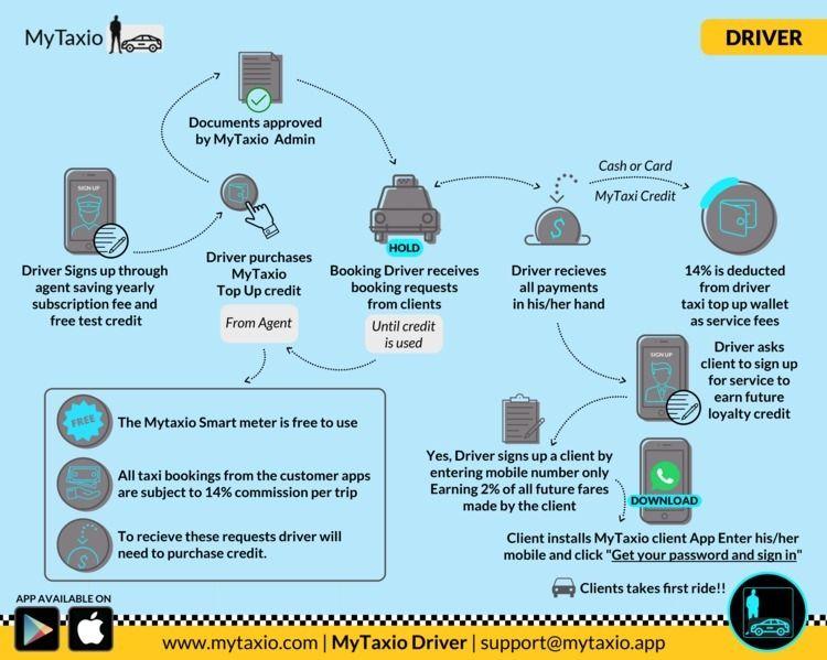 Online Taxi Booking App – MyTax - mytaxio | ello
