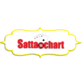 Satta (@satta-chart) Avatar