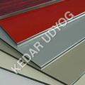 kedarudyog.info@gmail.com (@kedarudyog) Avatar