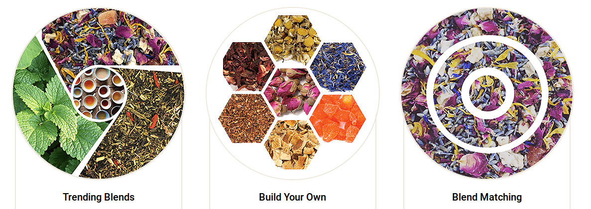 Build A Blend (@buildablend) Cover Image