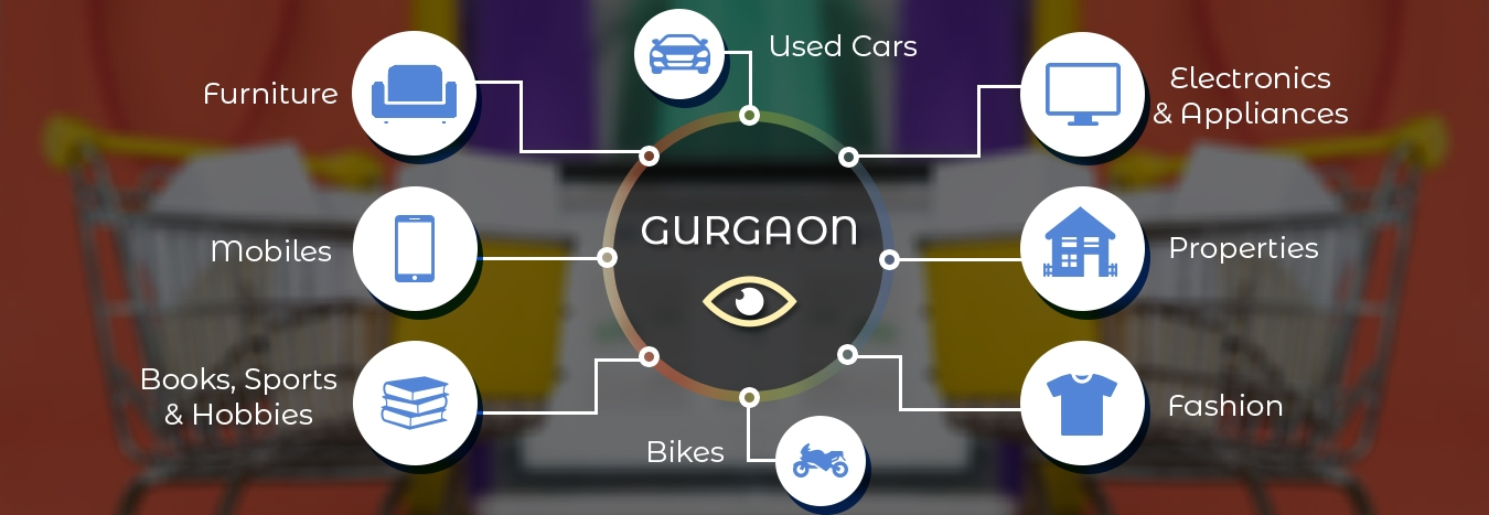 Gurgaon Eye (@gurgaoneye) Cover Image