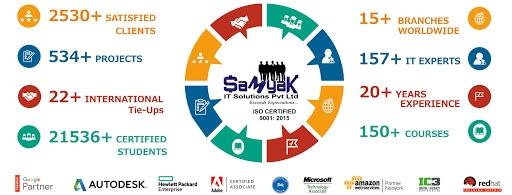 Samyak Computer Classes (@samyakcomputerclasses) Cover Image