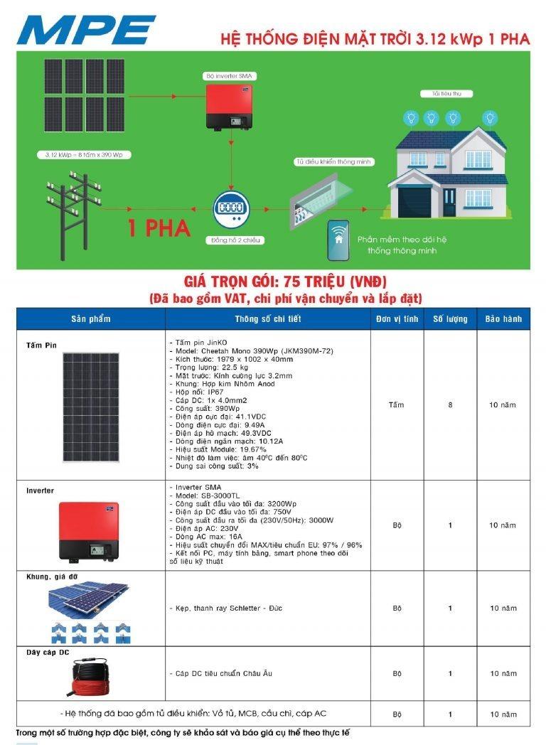 báo giá hệ thống điện mặt trời hoà lưới (@hethongdienmattroihoaluoi) Cover Image