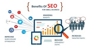 SEO INDIA ONLINE (@seoindiaonline) Cover Image