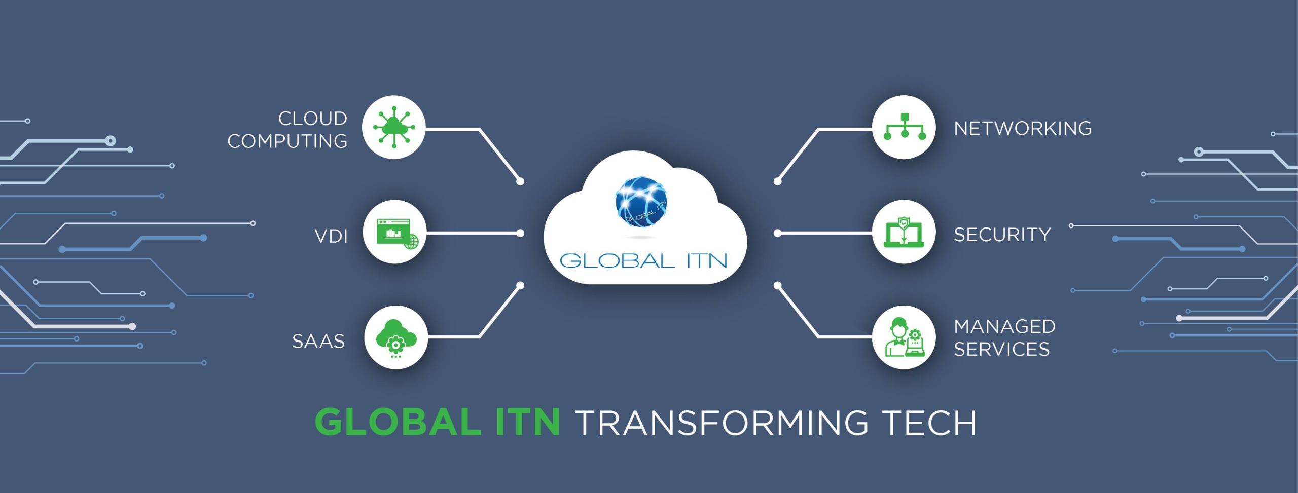 Global ITN (@globalitnau) Cover Image