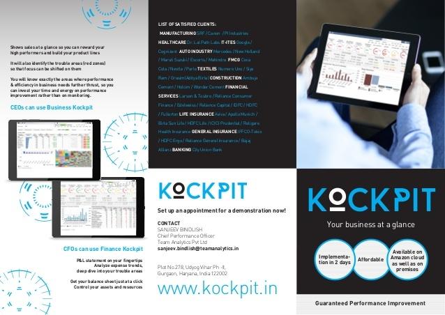 Kockpit Analytics Pvt Ltd (@kockpit) Cover Image