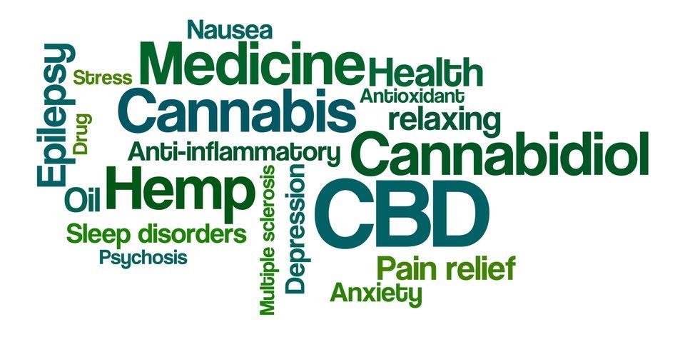 Pain Relief (@painreliefcbd) Cover Image